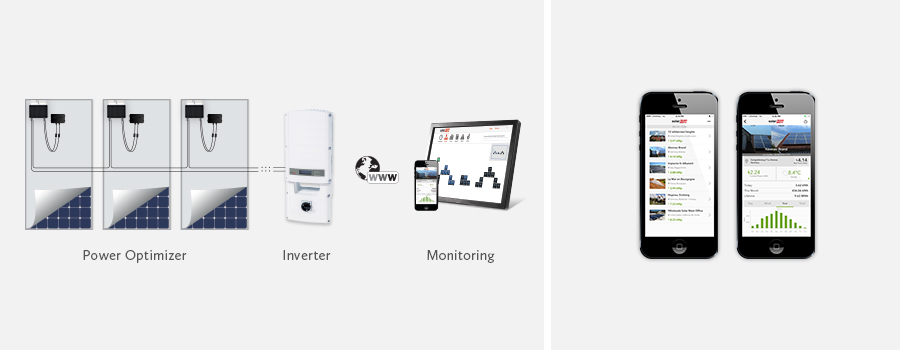 SolarEdge monitoring app